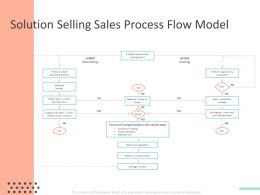 Solution Selling Sales Process Flow Model Ppt Powerpoint Presentation Show Design