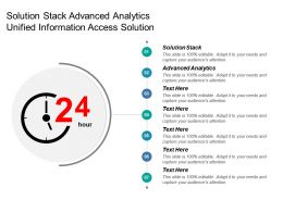 Solution Stack Advanced Analytics Unified Information Access Solution