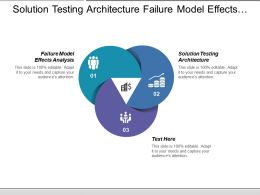 Solution Testing Architecture Failure Model Effects Analysis Trade Cycle