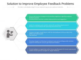 Solution To Improve Employee Feedback Problems