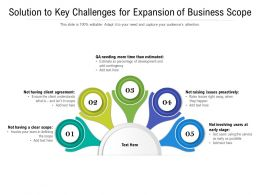 Solution To Key Challenges For Expansion Of Business Scope