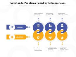 Solution To Problems Faced By Entrepreneurs