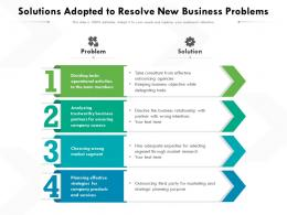 Solutions Adopted To Resolve New Business Problems