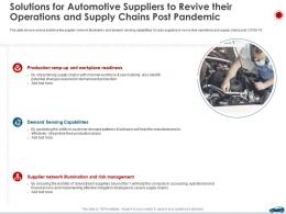 Solutions For Automotive Suppliers To Revive Their Operations And Supply Chains Post Pandemic Ppt Information