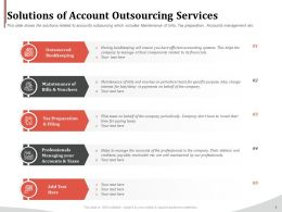 Solutions Of Account Outsourcing Services Ppt File Brochure