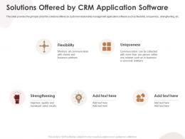Solutions Offered By CRM Application Software CRM Application Ppt Structure