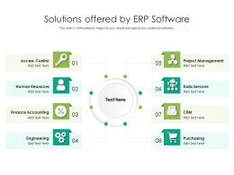 Solutions Offered By ERP Software