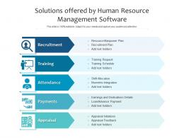 Solutions Offered By Human Resource Management Software