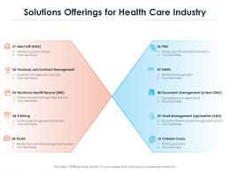 Solutions Offerings For Health Care Industry