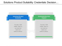 Solutions Product Suitability Credentials Decision Support Determining Valuation