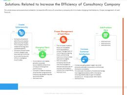 Solutions Related To Increase The Efficiency Of Consultancy Company Inefficient Business