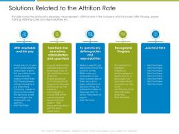 Solutions Related To The Attrition Rate Increase Employee Churn Rate It Industry Ppt Icons