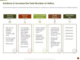 Solutions To Increase The Total Number Of Visitors Strategies Overcome Challenge Of Declining