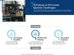 Solutions To Overcome Quality Challenges N627 Powerpoint Presentation Maker