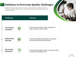 Solutions To Overcome Quality Challenges Ppt Powerpoint Presentation Show Brochure