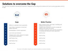 Solutions To Overcome The Gap Requirement Gathering Methods Ppt Powerpoint Presentation Gallery Clipart