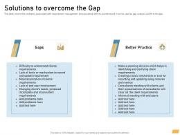 Solutions To Overcome The Gap Requirement Management Planning Ppt Brochure