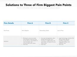 Solutions To Three Of Firm Biggest Pain Points