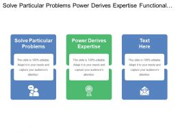 Solve Particular Problems Power Derives Expertise Functional Depts