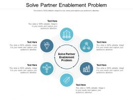 Solve Partner Enablement Problem Ppt Powerpoint Presentation Styles Clipart Cpb