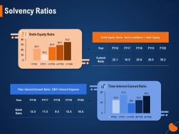 Solvency Ratios Interest Expense Ppt Powerpoint Presentation Show Pictures