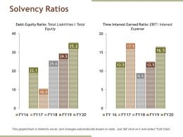 solvency_ratios_powerpoint_guide_Slide01