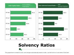 Solvency Ratios Powerpoint Presentation
