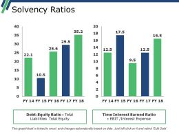 Solvency Ratios Powerpoint Show