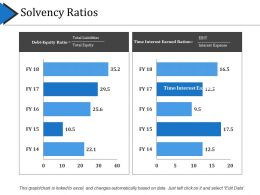 Solvency Ratios Powerpoint Slides Templates