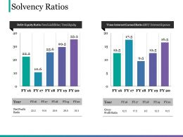 Solvency Ratios Powerpoint Templates Download