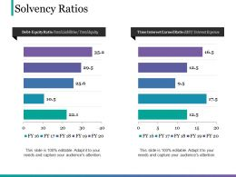 Solvency Ratios Ppt Background