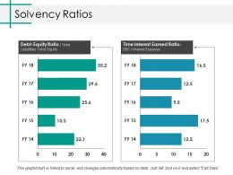 Solvency Ratios Ppt Outline Microsoft