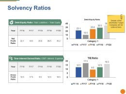 Solvency Ratios Ppt Portfolio
