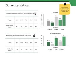 Solvency Ratios Ppt Styles Demonstration