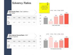 Solvency Ratios Strategic Mergers Ppt Summary