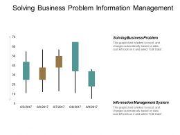 Solving Business Problem Information Management System Innovation Leadership Cpb