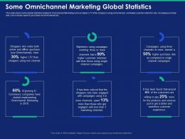 Some Omnichannel Marketing Global Statistics Commerce Ppt Powerpoint Presentation File Images