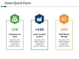 Some Quick Facts Powerpoint Slide Presentation Guidelines