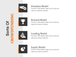 Sorts Of Crowdfunding Powerpoint Slide Inspiration