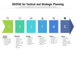 SOSTAC For Tactical And Strategic Planning