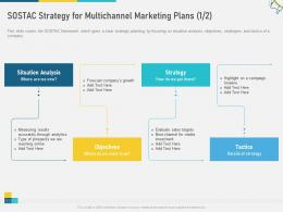 SOSTAC Strategy For Multichannel Marketing Plans Analysis W15 Ppt Icons