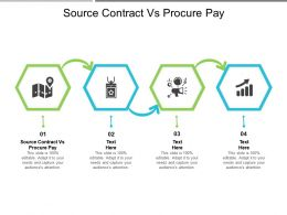 Source Contract Vs Procure Pay Ppt Powerpoint Presentation Model Maker Cpb
