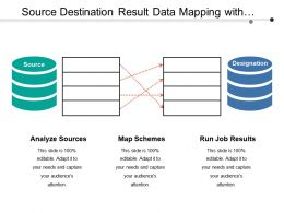 Source Destination Result Data Mapping With Arrows And Boxes