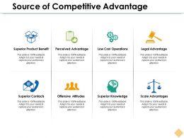 Source Of Competitive Advantage Ppt Inspiration Model