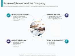 Source Of Revenue Of The Company Pre Seed Round Pitch Deck Ppt Powerpoint Ideas