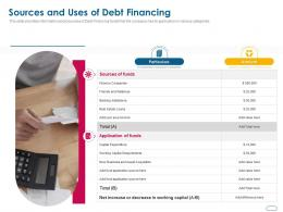 Sources And Uses Of Debt Financing Ppt Powerpoint Presentation Show Graphics