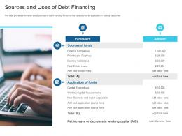 Sources And Uses Of Debt Financing Raise Debt Capital Commercial Finance Companies Ppt Topic