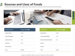 Sources And Uses Of Funds First Venture Capital Funding Ppt Inspiration Aids