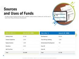 Sources And Uses Of Funds M3334 Ppt Powerpoint Presentation Outline Slide Portrait