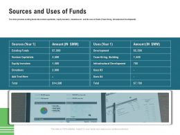 Sources And Uses Of Funds M3369 Ppt Powerpoint Presentation File Graphics Template
